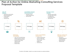Plan Of Action For Online Marketing Consulting Services Proposal Template Ppt Gallery Background Image PDF