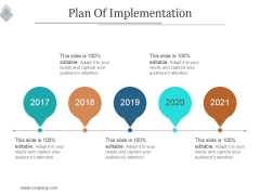 Plan Of Implementation Ppt PowerPoint Presentation Clipart