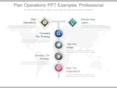 Plan Operations Ppt Examples Professional