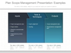 Plan Scope Management Presentation Examples