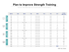 Plan To Improve Strength Training Ppt PowerPoint Presentation Infographic Template Design Ideas