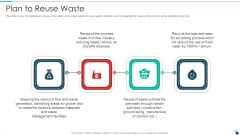 Plan To Reuse Waste Resources Recycling And Waste Management Infographics PDF