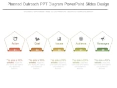 Planned Outreach Ppt Diagram Powerpoint Slides Design
