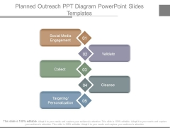 Planned Outreach Ppt Diagram Powerpoint Slides Templates