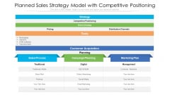 Planned Sales Strategy Model With Competitive Positioning Ppt PowerPoint Presentation Icon Slides PDF