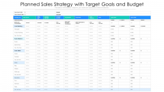 Planned Sales Strategy With Target Goals And Budget Ppt PowerPoint Presentation File Show PDF