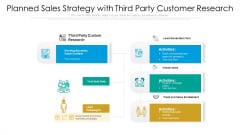 Planned Sales Strategy With Third Party Customer Research Ppt PowerPoint Presentation Gallery Good PDF