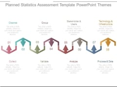 Planned Statistics Assessment Template Powerpoint Themes