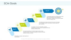 Planning And Predicting Of Logistics Management SCM Goals Demonstration PDF
