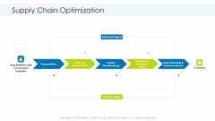 Planning And Predicting Of Logistics Management Supply Chain Optimization Brochure PDF