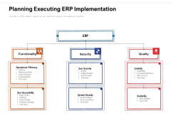 Planning Executing ERP Implementation Ppt PowerPoint Presentation Summary Gallery