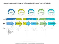 Planning For Construction Deployment Client Management Systems IT Five Years Roadmap Inspiration