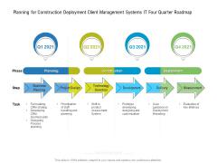Planning For Construction Deployment Client Management Systems IT Four Quarter Roadmap Portrait