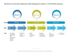 Planning For Construction Deployment Client Management Systems IT Three Months Roadmap Download