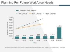 Planning For Future Workforce Needs Ppt PowerPoint Presentation Ideas Design Ideas