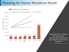 Planning For Future Workforce Needs Ppt PowerPoint Presentation Portfolio Graphics Template