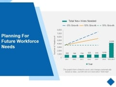 Planning For Future Workforce Needs Ppt PowerPoint Presentation Professional Slide