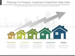 Planning For Property Investment Powerpoint Slide Deck