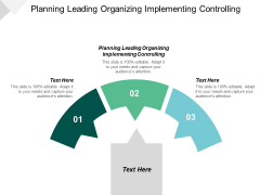 Planning Leading Organizing Implementing Controlling Ppt PowerPoint Presentation Slides Styles Cpb