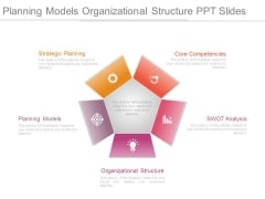 Planning Models Organizational Structure Ppt Slides