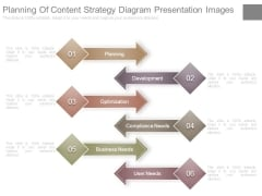 Planning Of Content Strategy Diagram Presentation Images