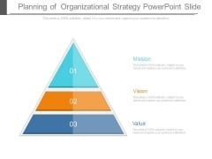 Planning Of Organizational Strategy Powerpoint Slide