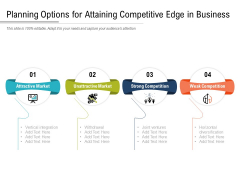 Planning Options For Attaining Competitive Edge In Business Ppt PowerPoint Presentation Icon Deck PDF