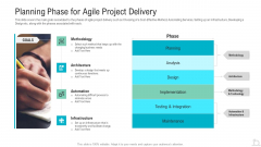 Planning Phase For Agile Project Delivery Ppt Outline Examples PDF