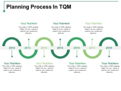Planning Process In TQM Ppt PowerPoint Presentation Infographics Graphics