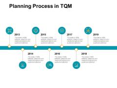 Planning Process In Tqm 2013 To 2019 Years Ppt PowerPoint Presentation Portfolio Inspiration