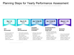 Planning Steps For Yearly Performance Assessment Ppt PowerPoint Presentation Icon Objects PDF