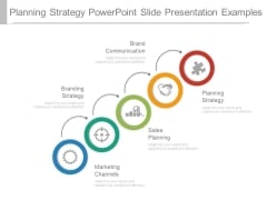 Planning Strategy Powerpoint Slide Presentation Examples