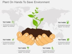 Plant On Hands To Save Environment Powerpoint Template