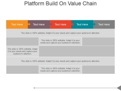 Platform Build On Value Chain Ppt PowerPoint Presentation Infographics