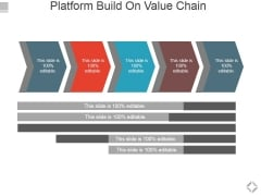 Platform Build On Value Chain Ppt PowerPoint Presentation Model Grid