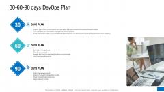 Platform Engineering PowerPoint Template Slides 30 60 90 Days Devops Plan Diagrams PDF