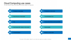 Platform Engineering PowerPoint Template Slides Cloud Computing Use Cases Download PDF