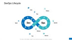 Platform Engineering PowerPoint Template Slides Devops Lifecycle Pictures PDF