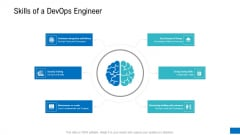 Platform Engineering PowerPoint Template Slides Skills Of A Devops Engineer Ideas PDF