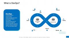 Platform Engineering PowerPoint Template Slides What Is Devops Microsoft PDF