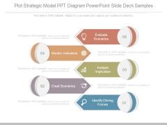 Plot Strategic Model Ppt Diagram Powerpoint Slide Deck Samples