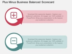 Plus Minus Business Balanced Scorecard Powerpoint Template