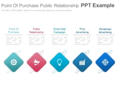 Point Of Purchase Public Relationship Ppt Example