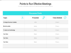 Points To Run Effective Meetings Ppt PowerPoint Presentation Show Slide