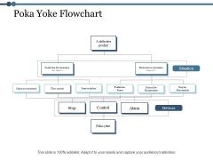Poka Yoke Flowchart Ppt PowerPoint Presentation Gallery Structure