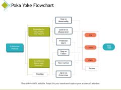 Poka Yoke Flowchart Prediction Alarm Ppt PowerPoint Presentation Infographics Gridlines