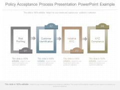 Policy Acceptance Process Presentation Powerpoint Example