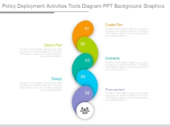 Policy Deployment Activities Tools Diagram Ppt Background Graphics