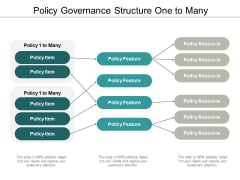 Policy Governance Structure One To Many Ppt Powerpoint Presentation Outline Sample