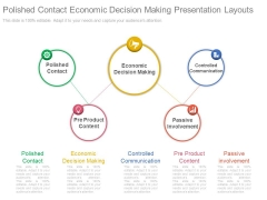 Polished Contact Economic Decision Making Presentation Layouts